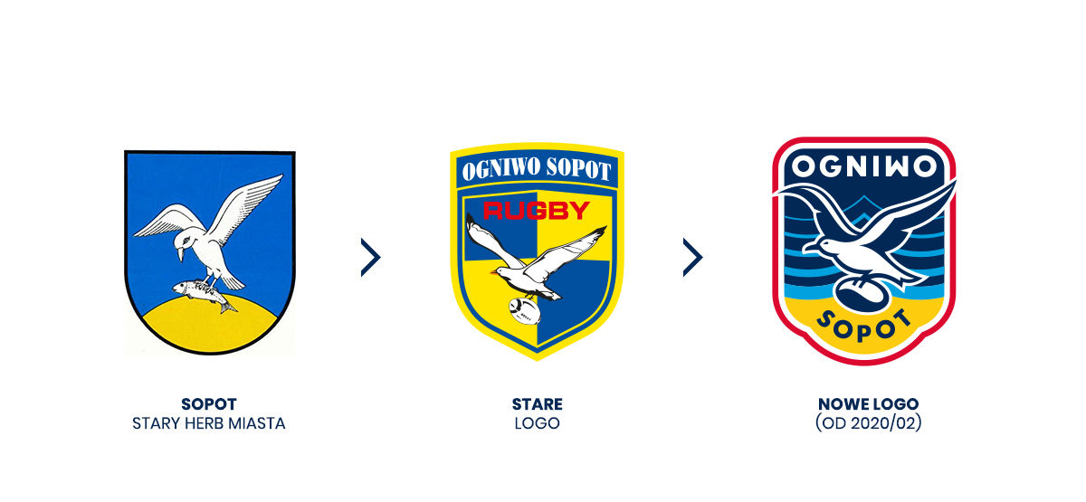 Ogniwo Sopot new logo rugby team