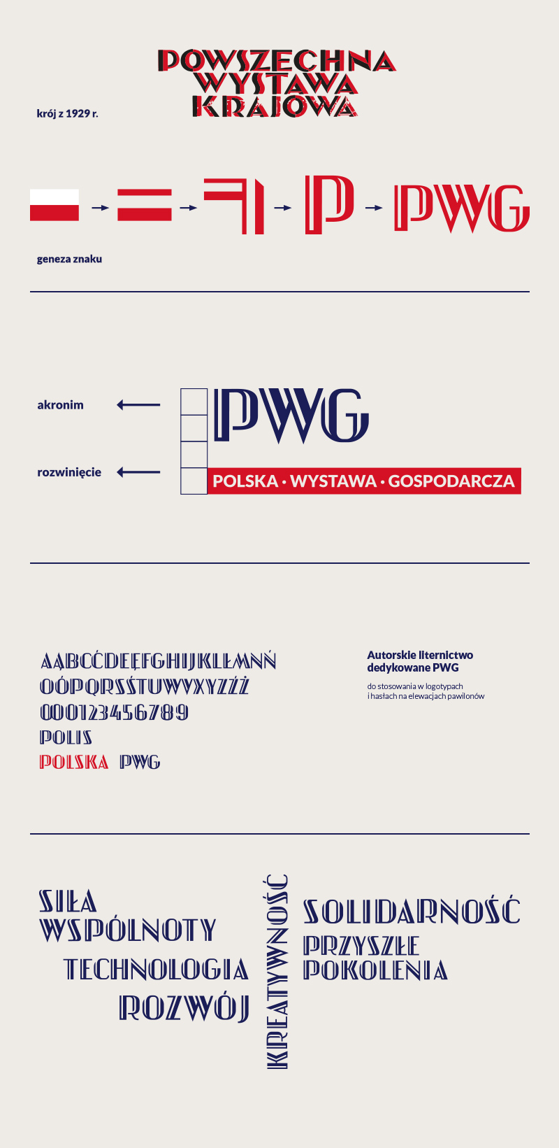 PWG Polish Economic Exhibition