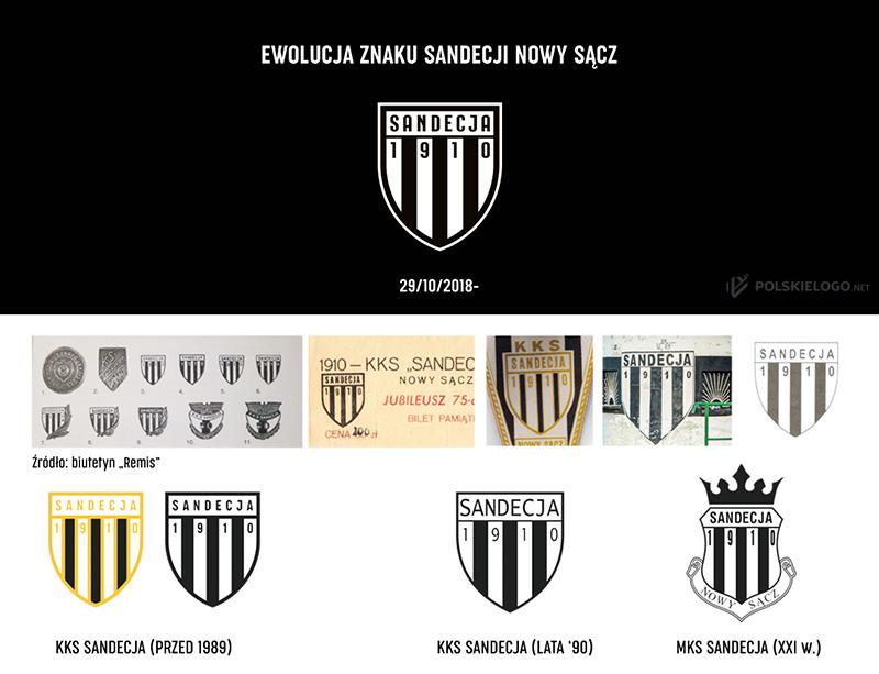 Sandecja Nowy Sącz rebranding