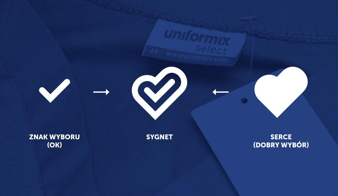 Uniformix logo branding