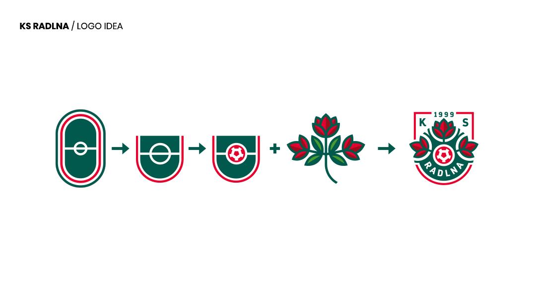 KS Radlna new logo