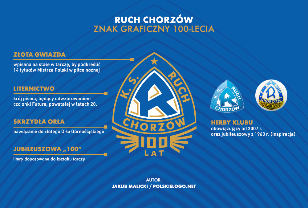 Ruch Chorzów crest history